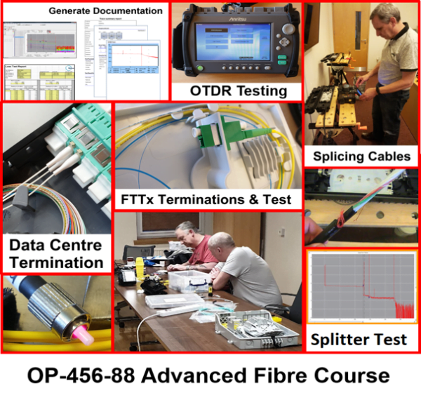 Showing a summary photo of the OP-456-88 fibre course - duartion is 5 days